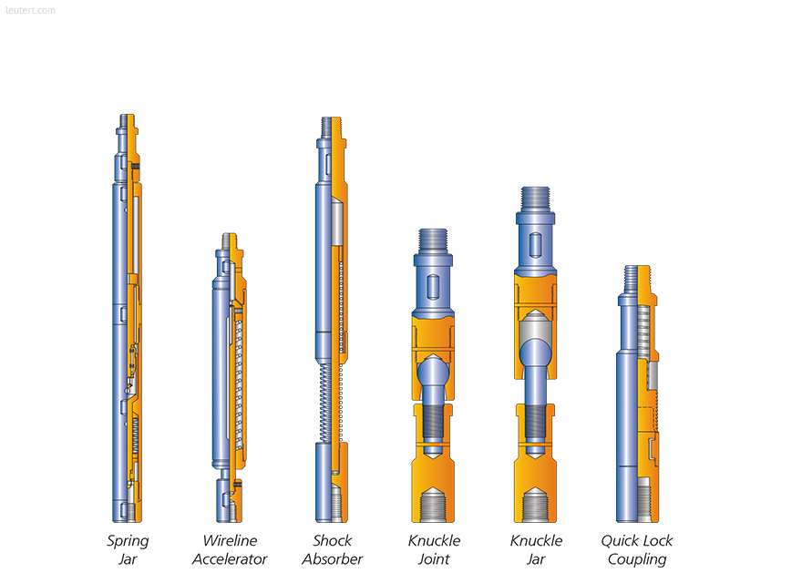Slickline Tools on Oil Artificial Lift Systems